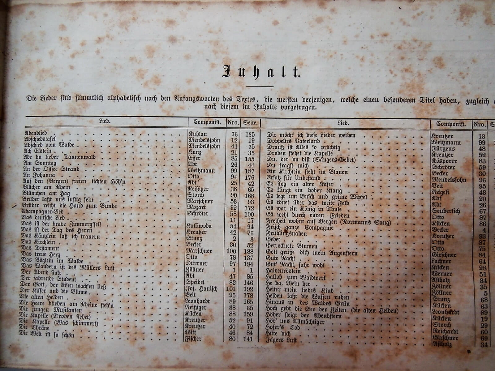 Regensburger Liederkranz Sammlung 1866